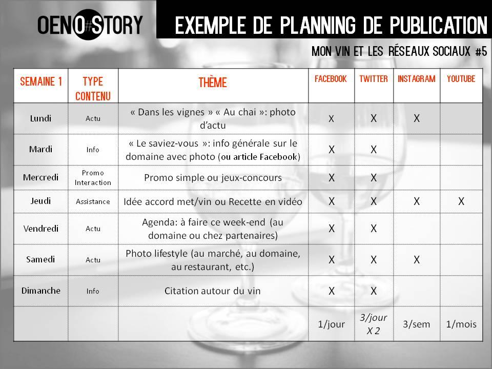 Mon vin et les réseaux sociaux Ma stratégie social media Exemple planning publication Oenostory